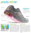 Gravity Defyer Names Additional Parties in Alleged Trademark...